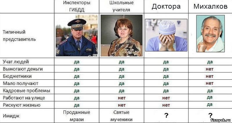 http://fisnyak.ru/_nw/10/12705307.jpg
