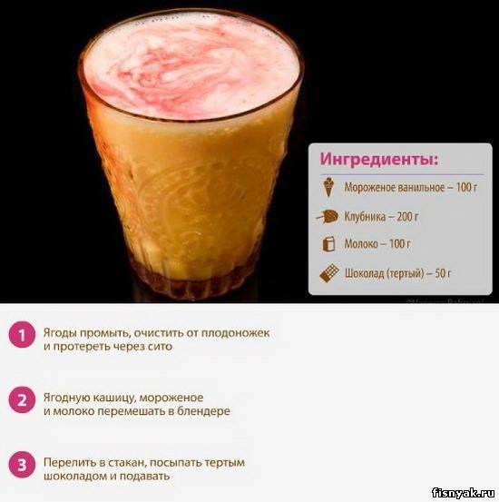 Самый простой рецепт вкусного мороженого в домашних условиях
