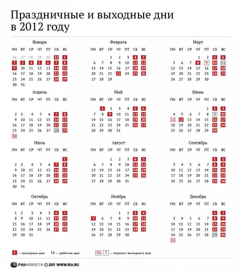 дней в году в 2011:
